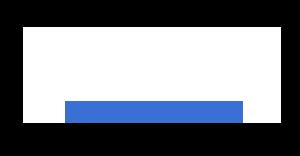 AMKA Aviation Logo